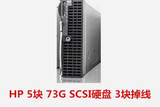联合利华  HP服务器数据恢复成功